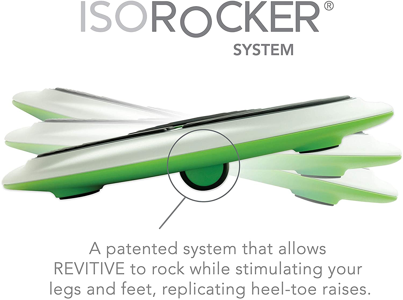 Revitive - IsoRockers System